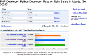 python-developer-salary